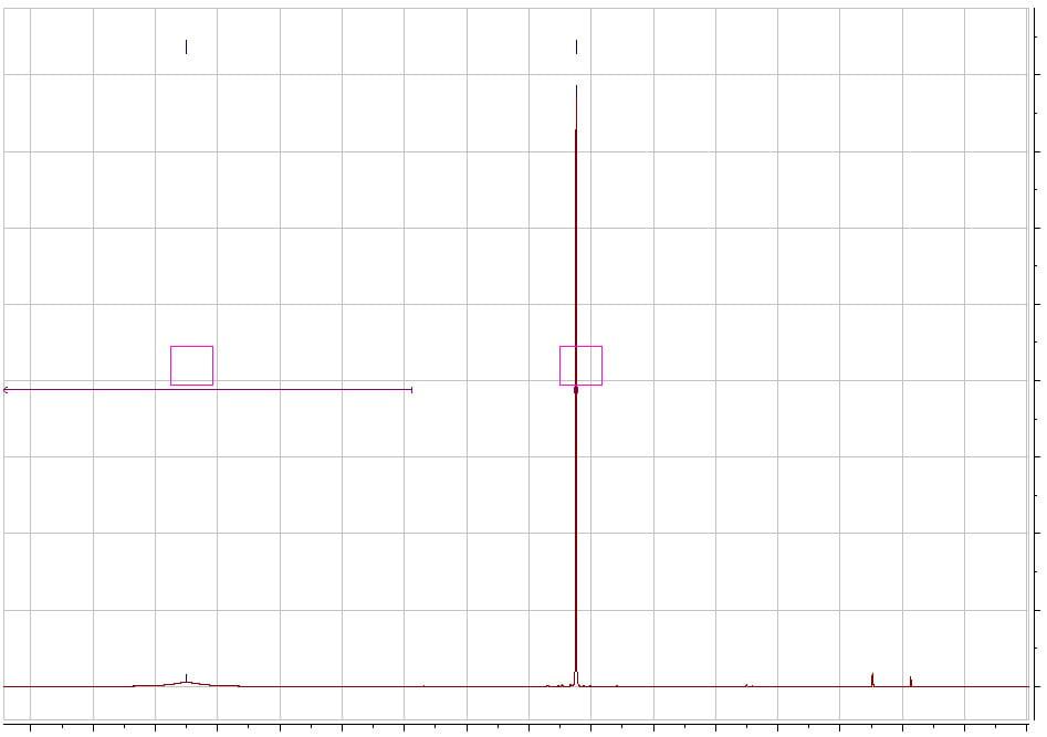 2,5-kwas furandikarboksylowy CAS nr: 3238-40-2 HNMR