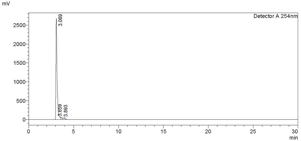 HPLC a 9,9-bis (4 idrossifenil) fluorene CAS 3236-71-3