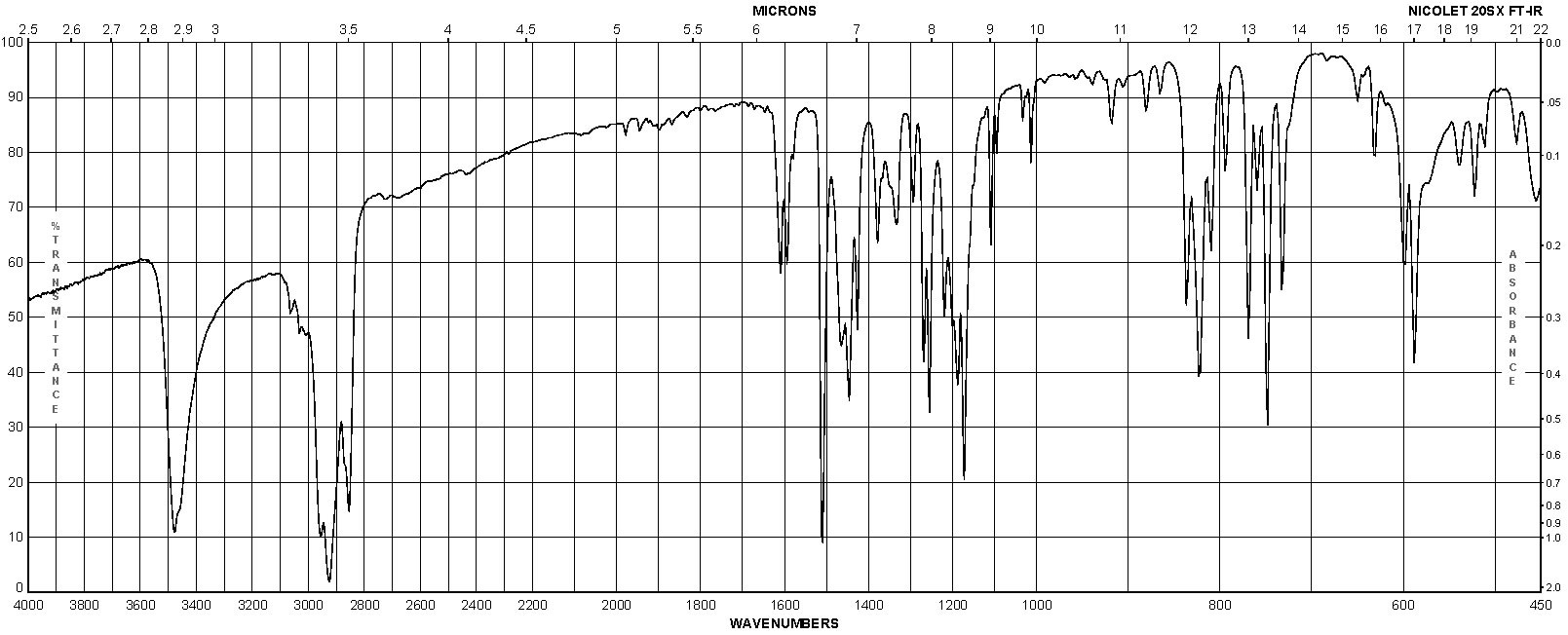 9,9-Bis (4 idrossifenil) fluorene CAS 3236-71-3 IR