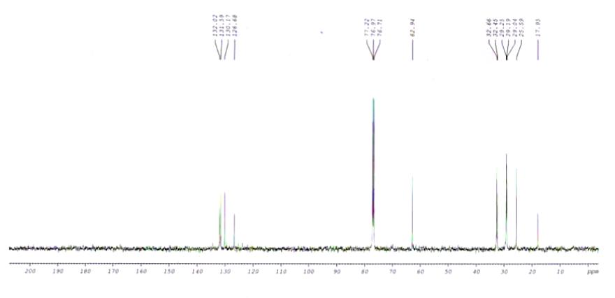 CNMR of 8E, 10E-dodecadien-1-ol CAS 33956-49-9