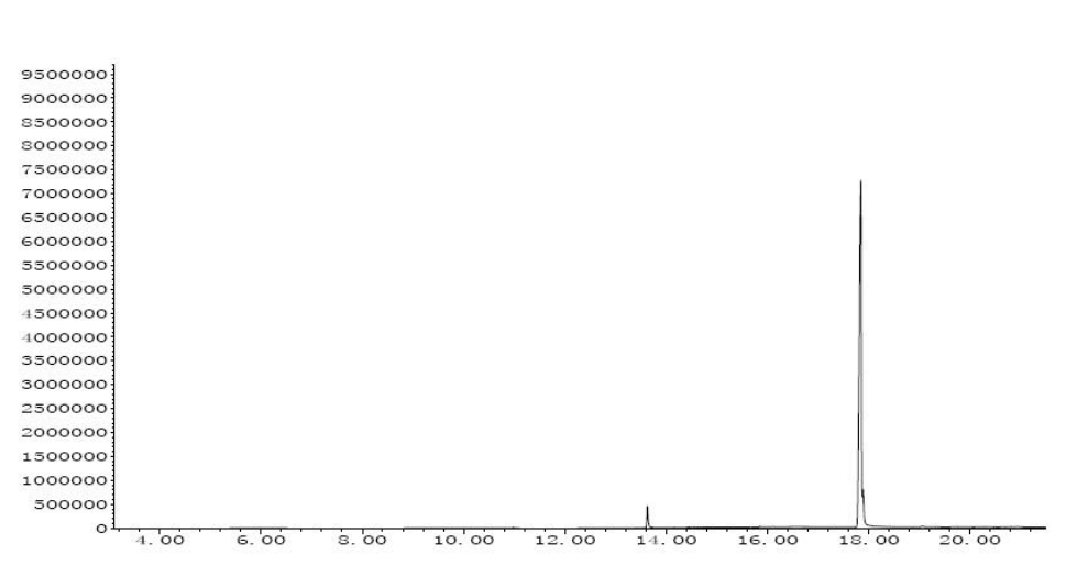 GCMS of cis-9-Tricosene CAS# 27519-02-4