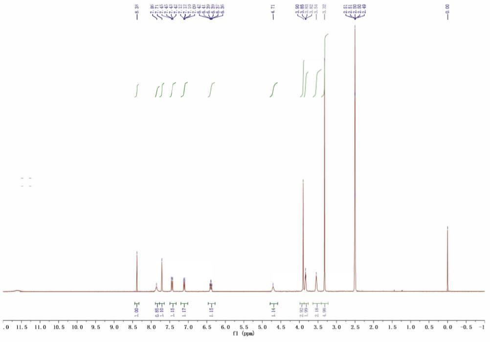 Binimetinib CAS 606143-89-9 HNMR