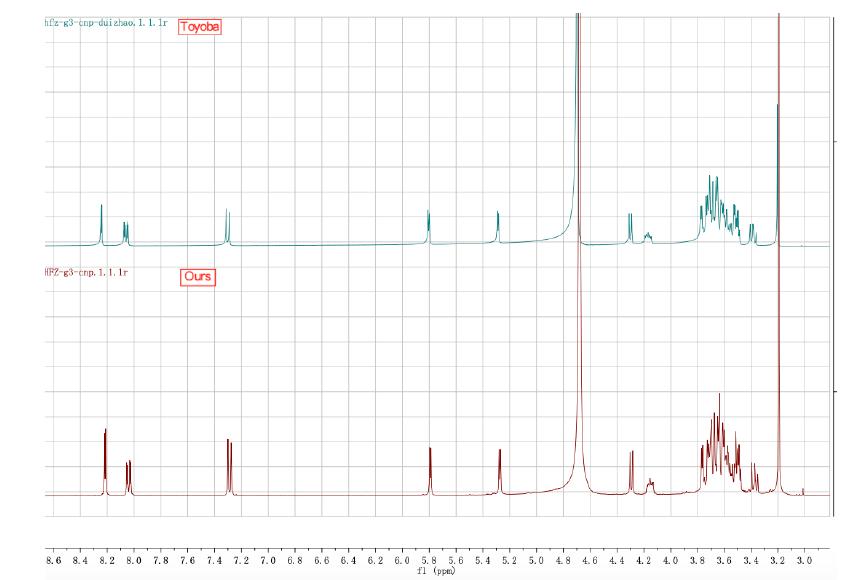Gal-G2-CNP 2-氯-4-硝基苯基4-O-β-D-吡喃半乳糖苷麥芽糖苷CAS 157381-11-8的HNMR(與Toyoba樣品相比)