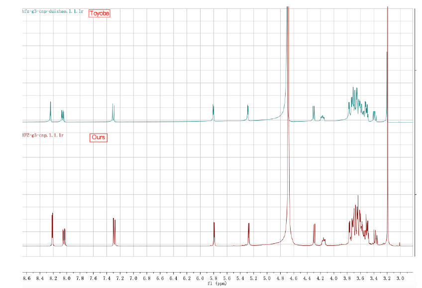 HNMR(Compared with sample from Toyoba) of Gal-G2-CNP 2-Chloro-4-nitrophenyl 4-O-β-Dgalactopyranosylmaltoside CAS 157381-11-8