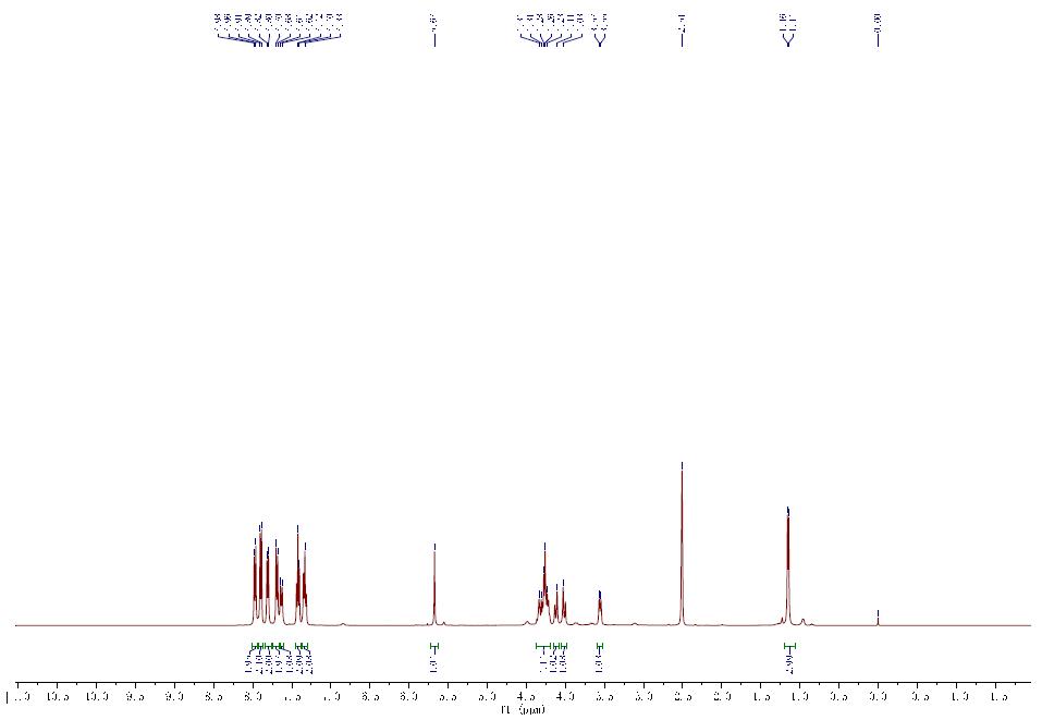 Fmoc-L-threoninol p-carboxybenzacetal CAS 205109-16-6 NMR