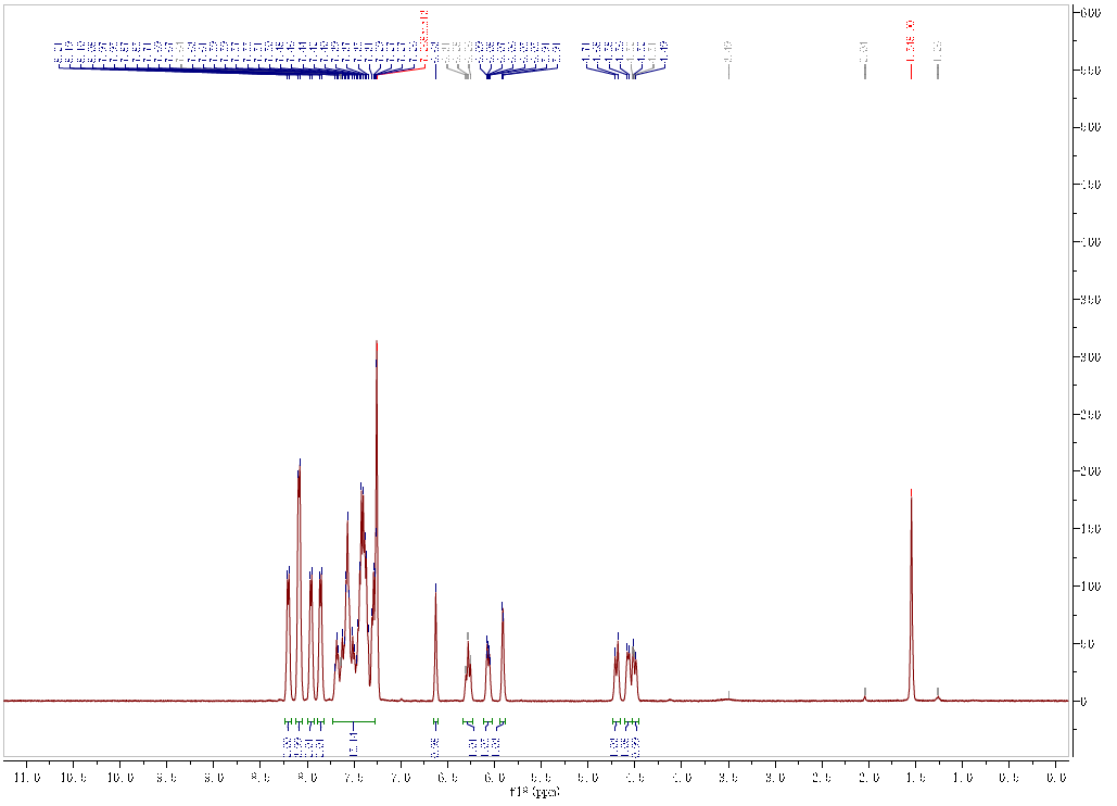 1,2,3,4,6-ペンタ-O-ベンゾイル-アルファ-D-マンノピラノースCAS41569-33-9のHNMR